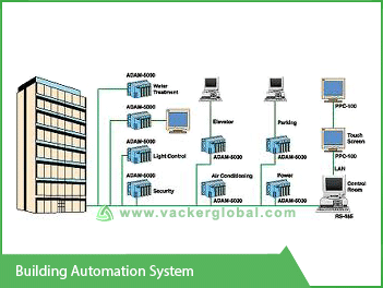 Building Automation System Vacker Kuwait