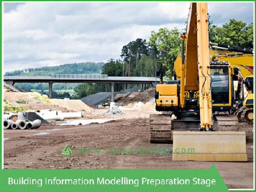 Building Information Modelling Preparation Stage Vacker Kuwait