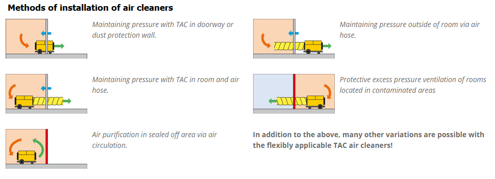 Methods-of-installation-of-air-cleaners